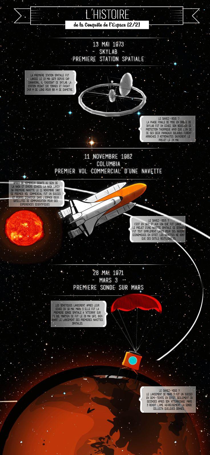 L'histoire de la conquête de l' #espace en #infographie (2/2)