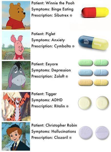 Haha, now pharmacology makes sense!