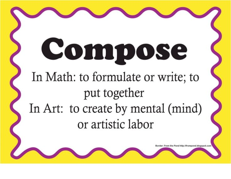 Middle School Math Common Core Vocabulary for Visual Arts by ksumatarted via slideshare