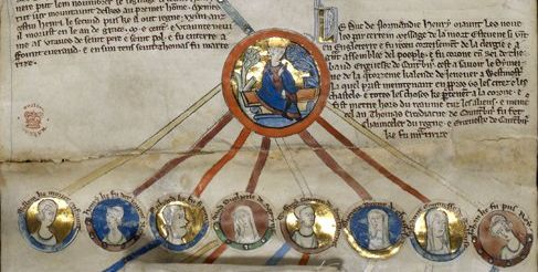 Understandably, with so many 'devilish' offspring, Henry II faced many difficulties when it came to bringing up his sons, including the problem of how to successfully integrate them into the rule of the Angevin Empire.