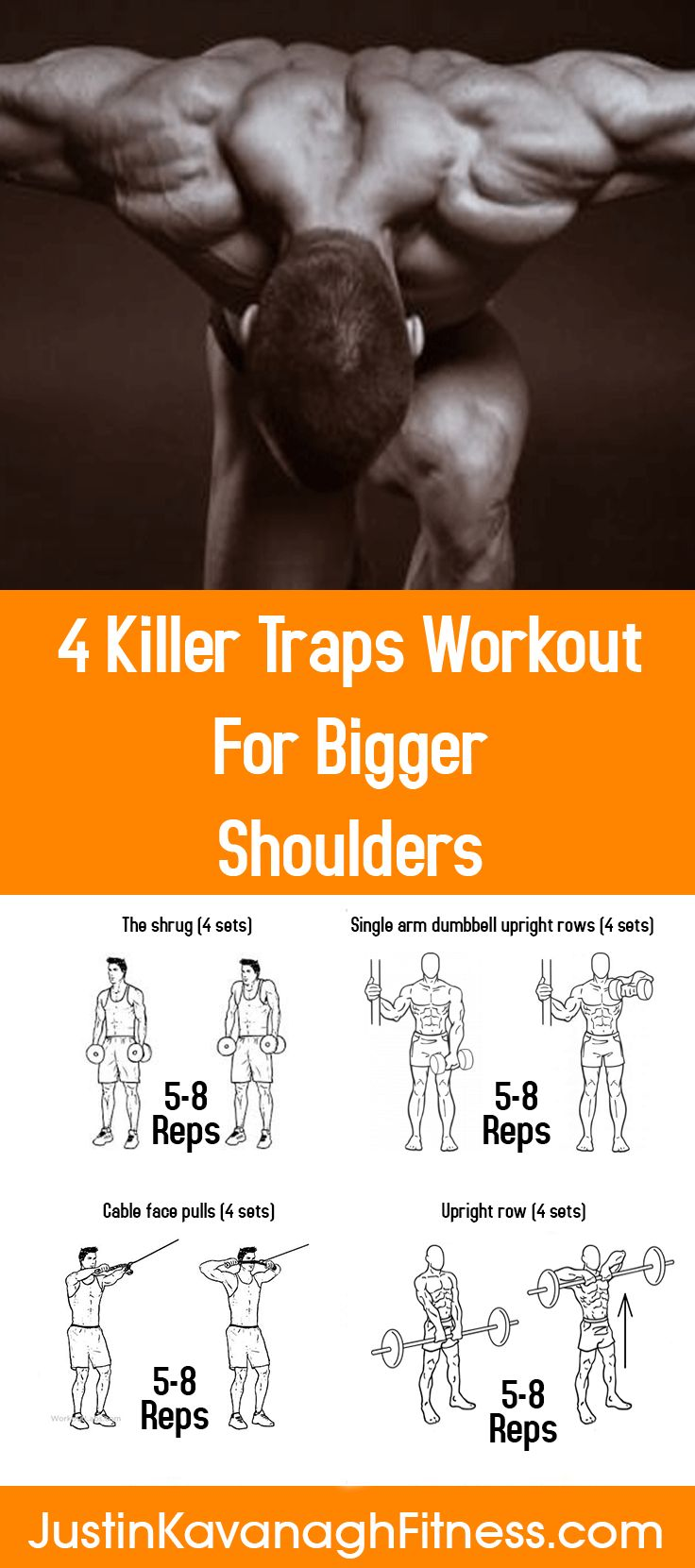 4 Killer Traps Workout For Bigger Shoulders