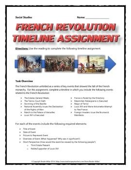 25+ best ideas about French revolution year on Pinterest | Royal ...