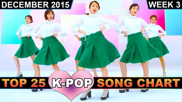 Our favourite K-Pop Songs of the week!