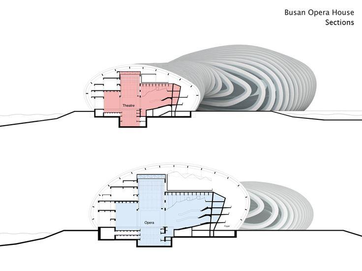 Busan Opera House Proposal (6)