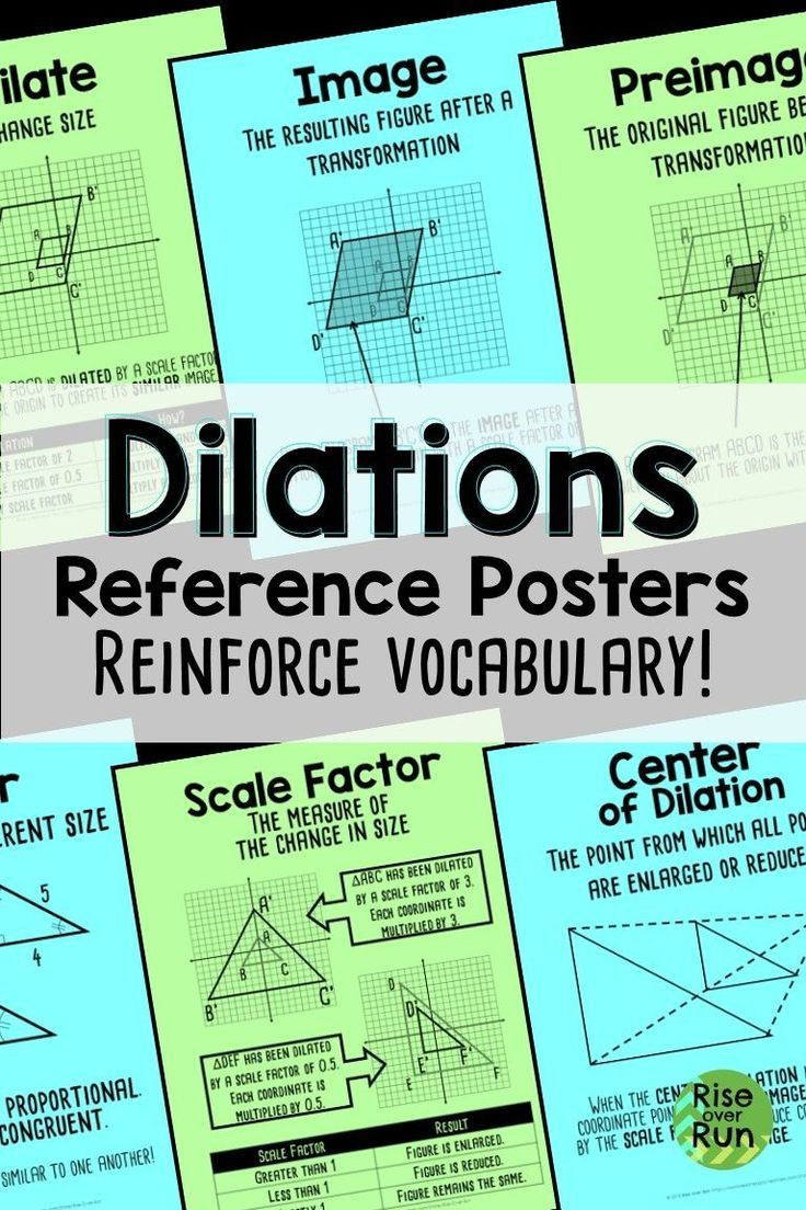 Dilation Posters Help Your Students Learn Vocabulary For Dilating Figures With These Six Reference Posters The 8 Math Posters High School Dilations Word Wall