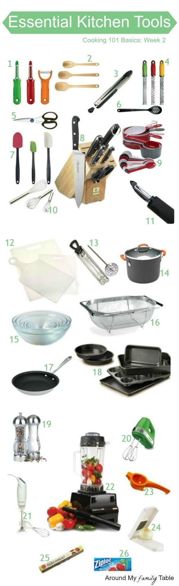 A 16-week program learning how to cook basic recipes from scratch from gravy to pasta to cakes! This week is Cooking 101 Basics Week #2 - Tools of the Trade   https://lomejordelaweb.es/