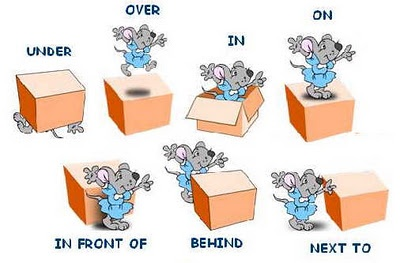 Prepositions of Place --ESL/ELL