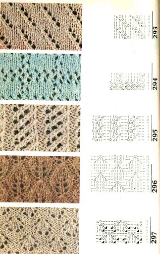Beautiful Russian Knitting Stitches with charts. The blue stitch #294 is an unusual lace plaid or checker box stitch.