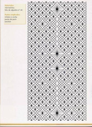 Labores bolillos 13 - fleursdebleuets - Álbumes web de Picasa