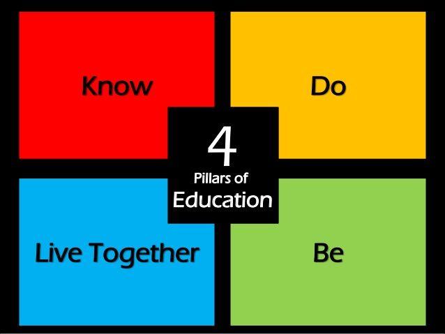 slideshow der uddyber UNESCOs four pillars of learning - det er de samme ingridienser vi gruperer og doserer forskelligt, men min påstand er at det i sidste ende er den samme suppe vi koger - viser hvordan taksonomien spiller sammen med andre måder at anskue skoleudvikling på.