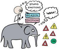 Meditaciones: La mente dividida