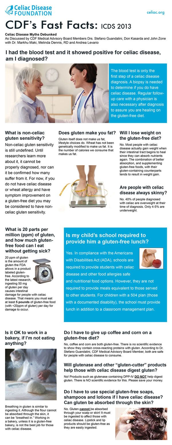the causes and characteristics of the celiac disease or gluten sensitivity A gluten intolerant person should avoid the same foods, but their potential non celiac gluten sensitivity symptoms are less severe than someone who has celiac disease a wheat allergy should not be confused with gluten intolerance or celiac disease.