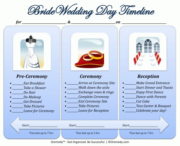 How To Create The Perfect Reception Timeline: Top 25+ Best Wedding Reception Checklist Ideas On