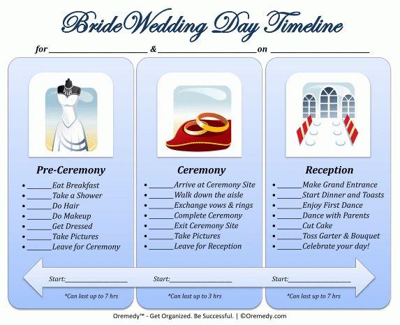 25+ Best Ideas About Wedding Reception Checklist On Pinterest