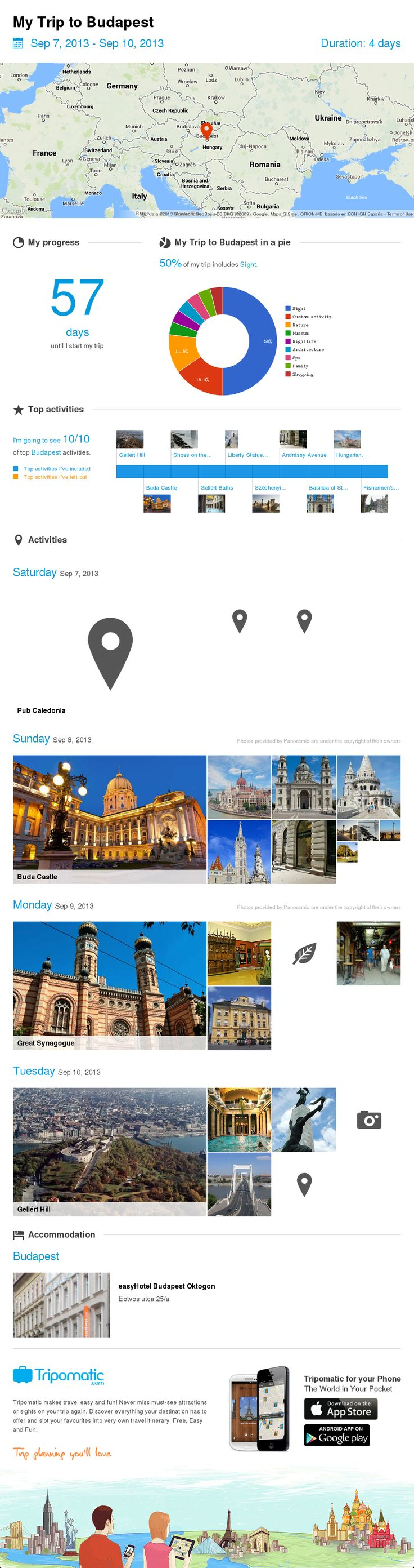 Marcele prepared very nice itinerary for her trip to #Budapest and it really seems as a great trip - check it out!