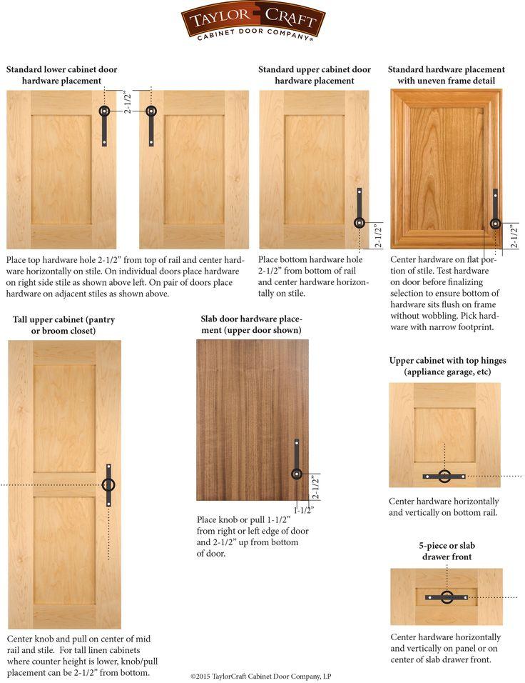 What Is The Best Position For Kitchen Cabinet Door Handles