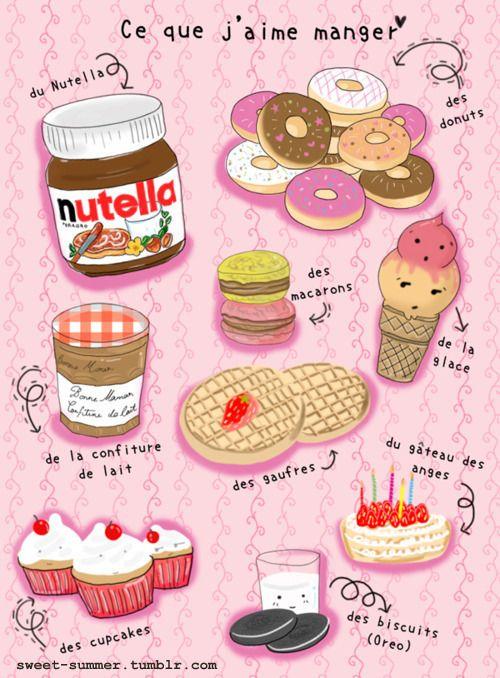 Ce que j'aime manger <3