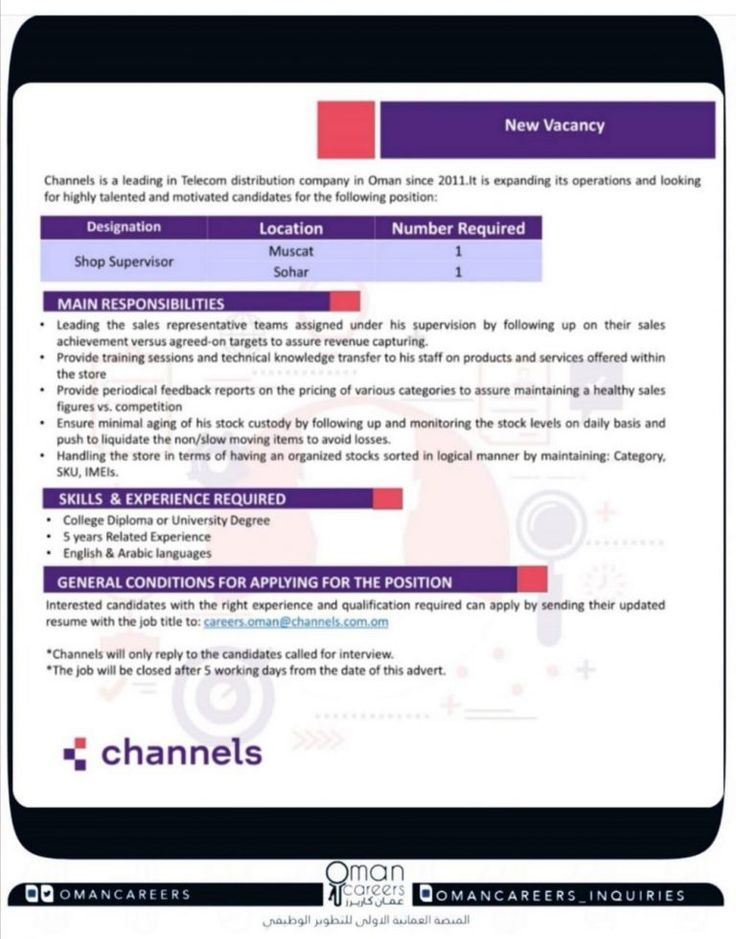 Shop Supervisor Oman Openings in 2020 (With images) Oman