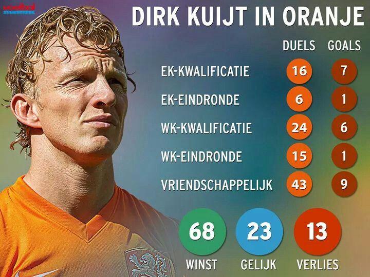 Dirk Kuyt PROUD
