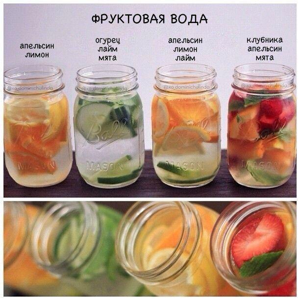Детокс вода для очищения организма и снижению веса Смешиваем ингредиенты, ставим в холодильник на 7-8 часов