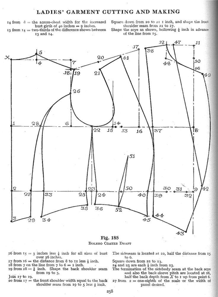 Un boléro - Cutter et mesure des femmes - Le Cutter et sur mesure