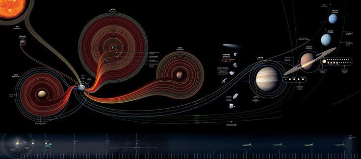 50-years-exploration-huge.jpg (3861×1706)