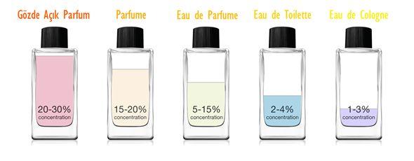 www.gozdeacikparfum.com