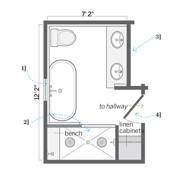 Phenomenal 17 Best Ideas About Small Bathroom Layout On Pinterest Bathroom Largest Home Design Picture Inspirations Pitcheantrous