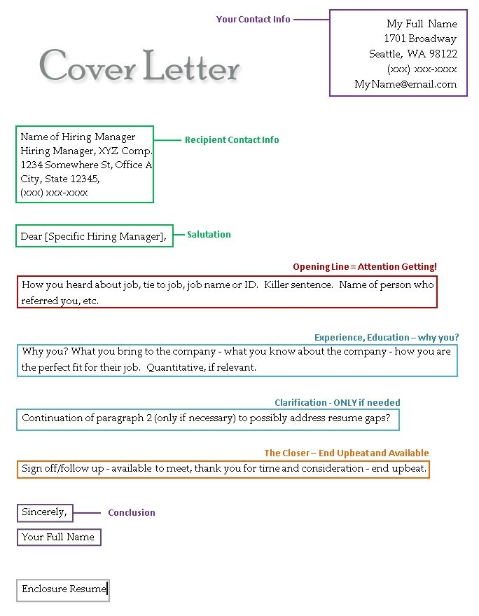 Cover Letter Template Drive Cover Letter Template Pinterest