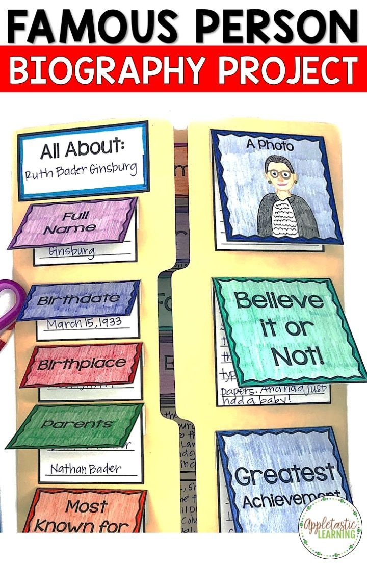 Biography Graphic Organizer Elementary With Images Biography