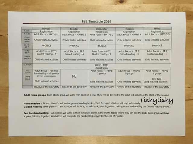 Classroom Design Theory ~ Best eyfs planning assessment images on pinterest