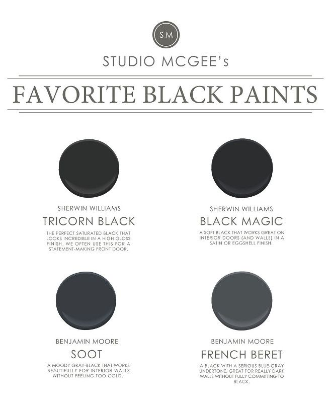Most Popular Black Paint Colors. Sherwin Williams Tricorn Black (Saturated black paint color great for front door). Sherwin Williams Black Magic (Soft black, great for interior doors and window trim). Benjamin Moore Soot (Grey Black, great for cabinets and walls). Benjamin Moore French Beret (Black with blue gray undertone). Via Studio McGee.