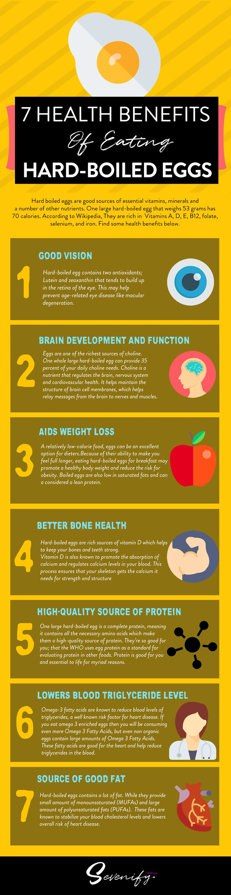 hard-boiled egg nutrition facts and benefits infographics
