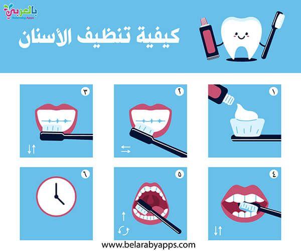 خطوات تنظيف الاسنان بالصور للاطفال الطريقة المثلى لتنظيف الأسنان بالفرشاة بالعربي نتعلم Free Calendar Free Printable Calendar Monthly Calendar Template