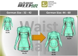 "@3DBodyScanning Conference:   Prof. Fischer of the Center for Management Research at the German Institutes of Textile and Fiber Research Denkendorf will present the paper titled ""Automatic morphological classification with Case-Based Reasoning"" at Technical Session 8 - Body Scanning for Apparel II."
