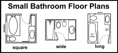 bathroom designs and floor plans1 How to choose the best bathroom designs and floor plans