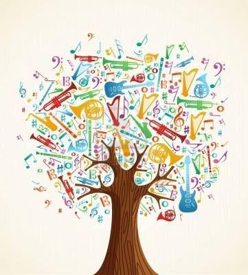 Muziek en ritme vinden hun weg tot in de geheime plaatsen van de ziel. Plato (Grieks filosoof 427 v.C. - 347 v.C.)