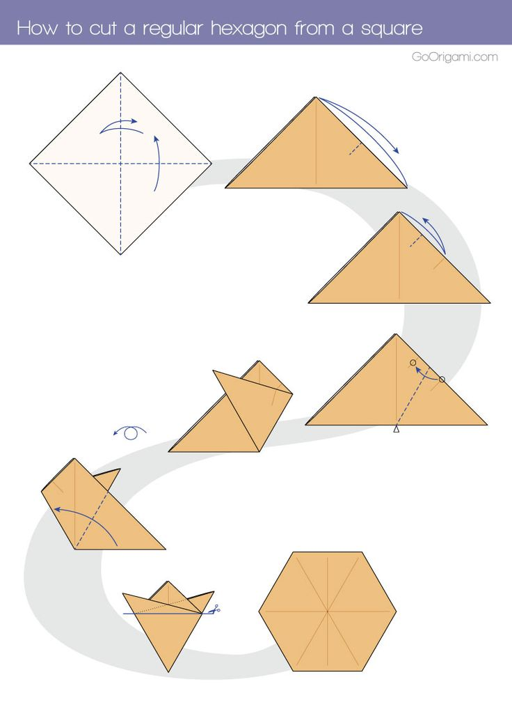 how to cut paper into a square