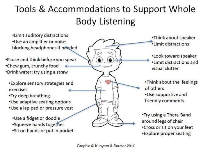 42 Best Whole Body Listening Images On Pinterest Whole