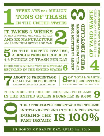 List of 45 Catchy Recycling Slogans and Great Taglines