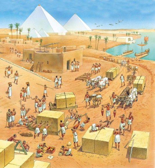 a history of the construction of egyptian pyramids Building of pyramids history building of pyramids according to most beliefs, pyramids were built with the help of greatarmies of slaves, by the a.