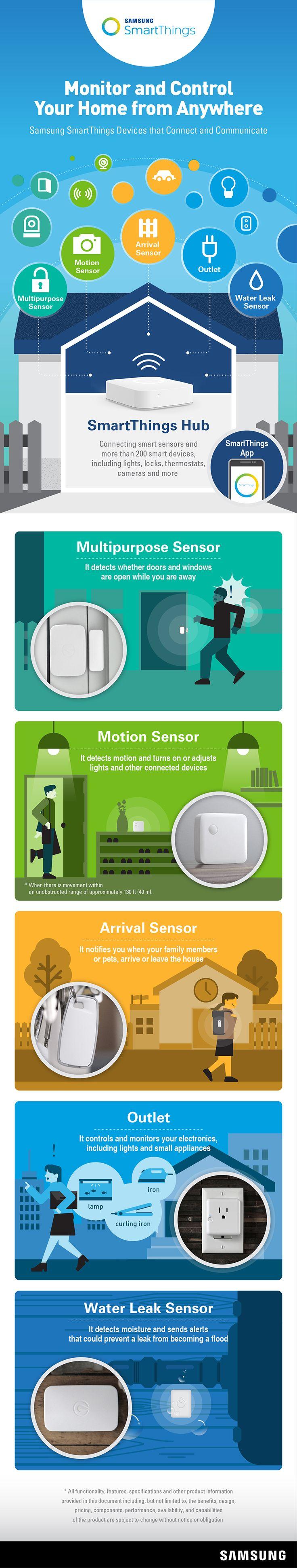 home automation design 1000 ideas. Samsung SmartThings Infographic Home Automation Design 1000 Ideas O