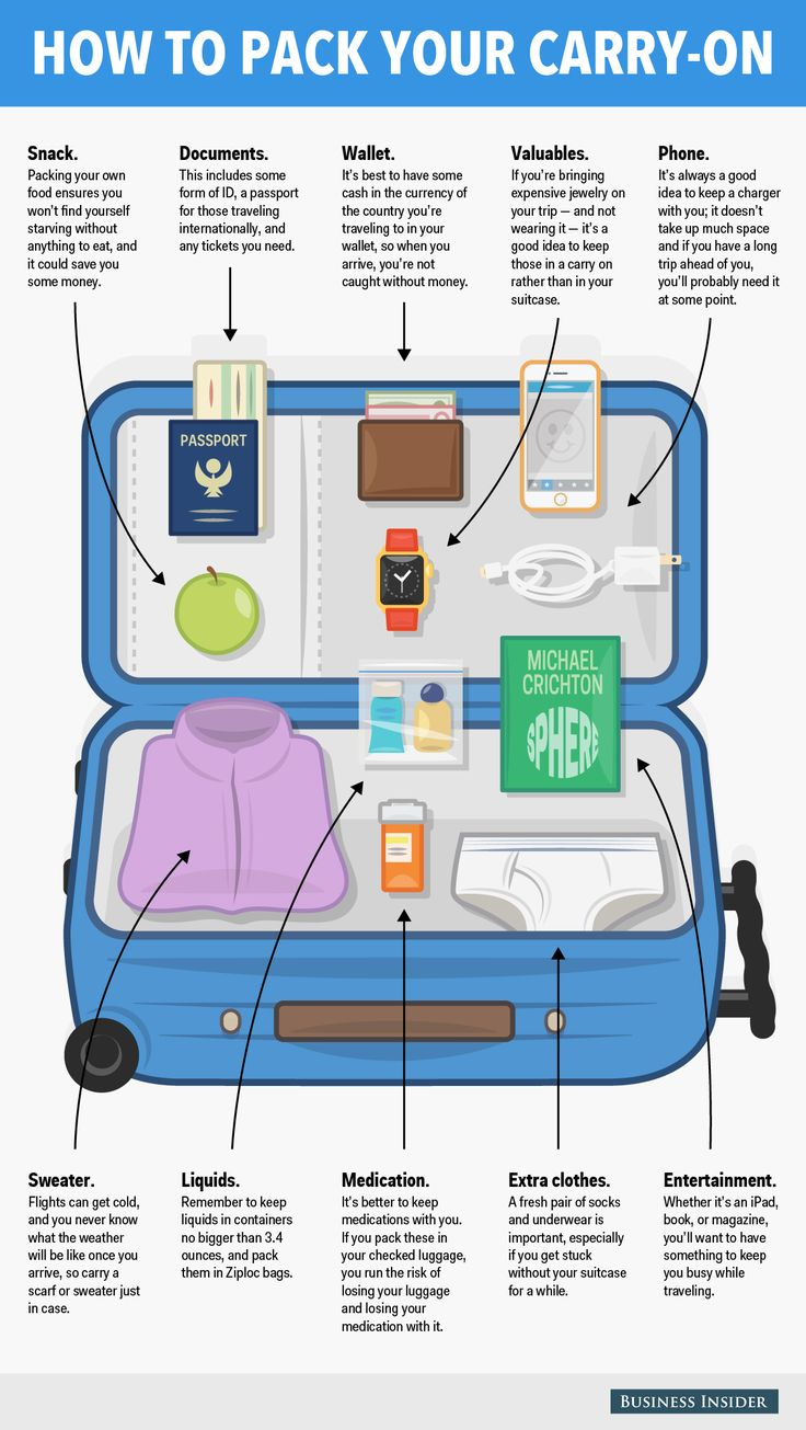 Here's what you should pack in your carry-on bag.