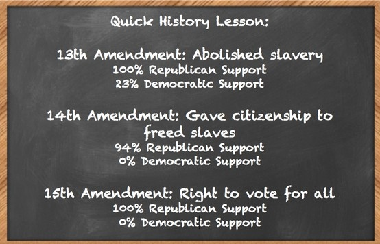 Post Civil: Reconstruction Amendments 13th, 14th, 15th - Lessons ...