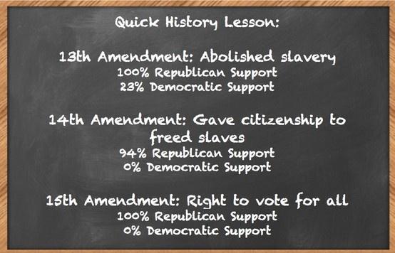 15th Amendment Quotes About. QuotesGram