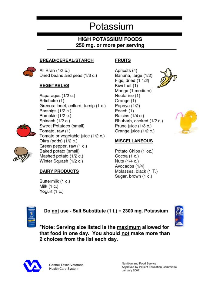 No potassium foods list food for Is fish high in potassium