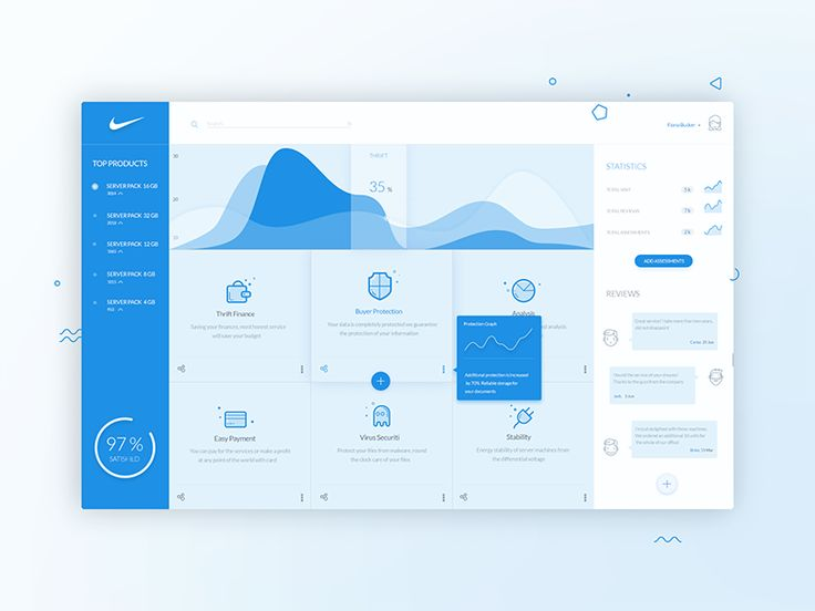 Dashboard by uixNinja #Design Popular #Dribbble #shots