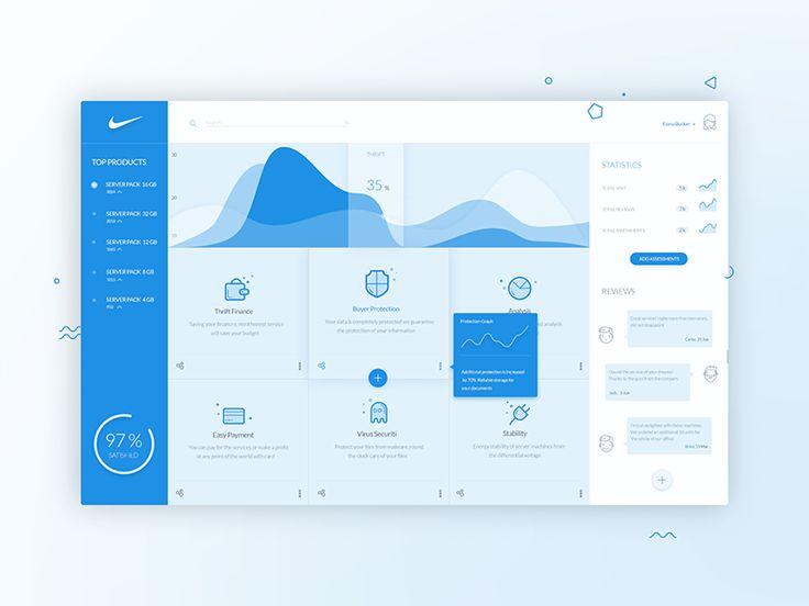Dashboard  by uixNinja #Design Popular #Dribbble #shots