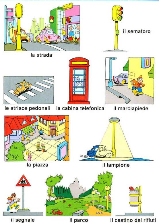 The Italian City Streets and Signs