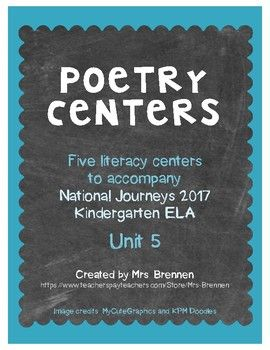This kit includes a poetry center for each of the five lessons in unit 5 of the HMH National Journeys 2017 Kindergarten series. The first two pages of each lesson's poetry center should be photocopied back-to-back. The third page has the poem in out-of-order